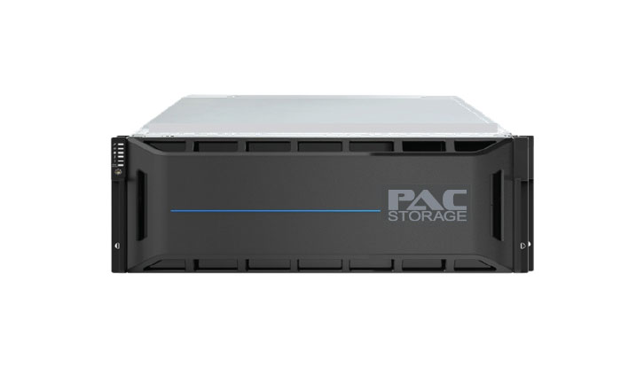 storage area network benefits