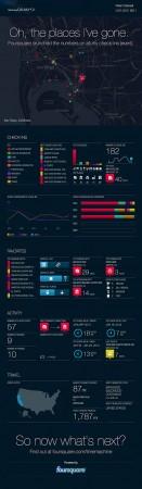 Foursquare Info Graphic 06-24-13 lo-res