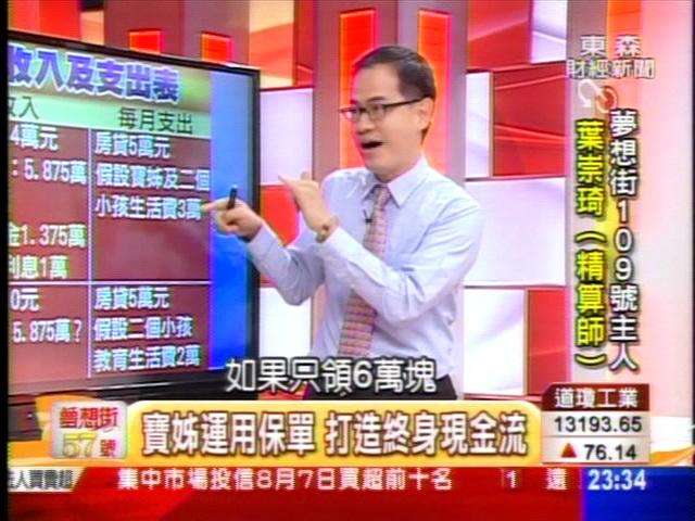 夢想街57號 ~ 保險規劃 (東森財經臺 / 1010713) – 專精企業管理顧問股份有限公司