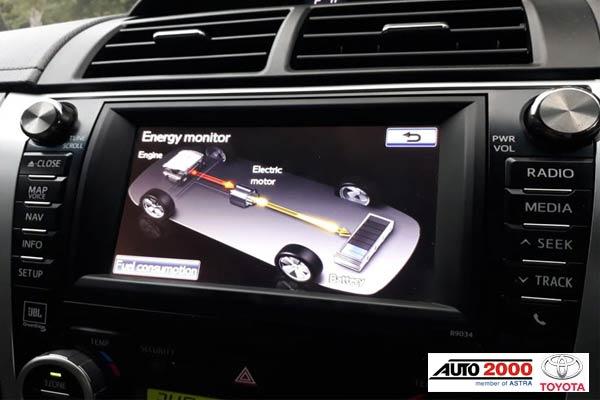Memahami Mobil Toyota Hybrid