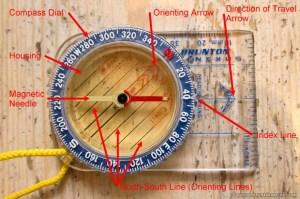 Part of a compass