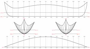 Free Beothuk Canoe Plans