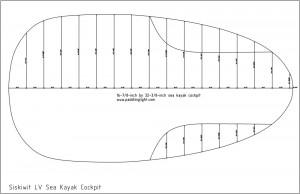 sea kayak cockpit plans
