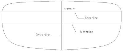 kayak plan station form
