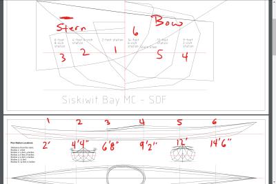 example linesplan
