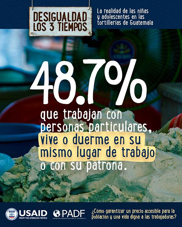 48.7% que trabajan con personas particulares, vive o duerme en su mismo lugar de trabajo o con su patrona.