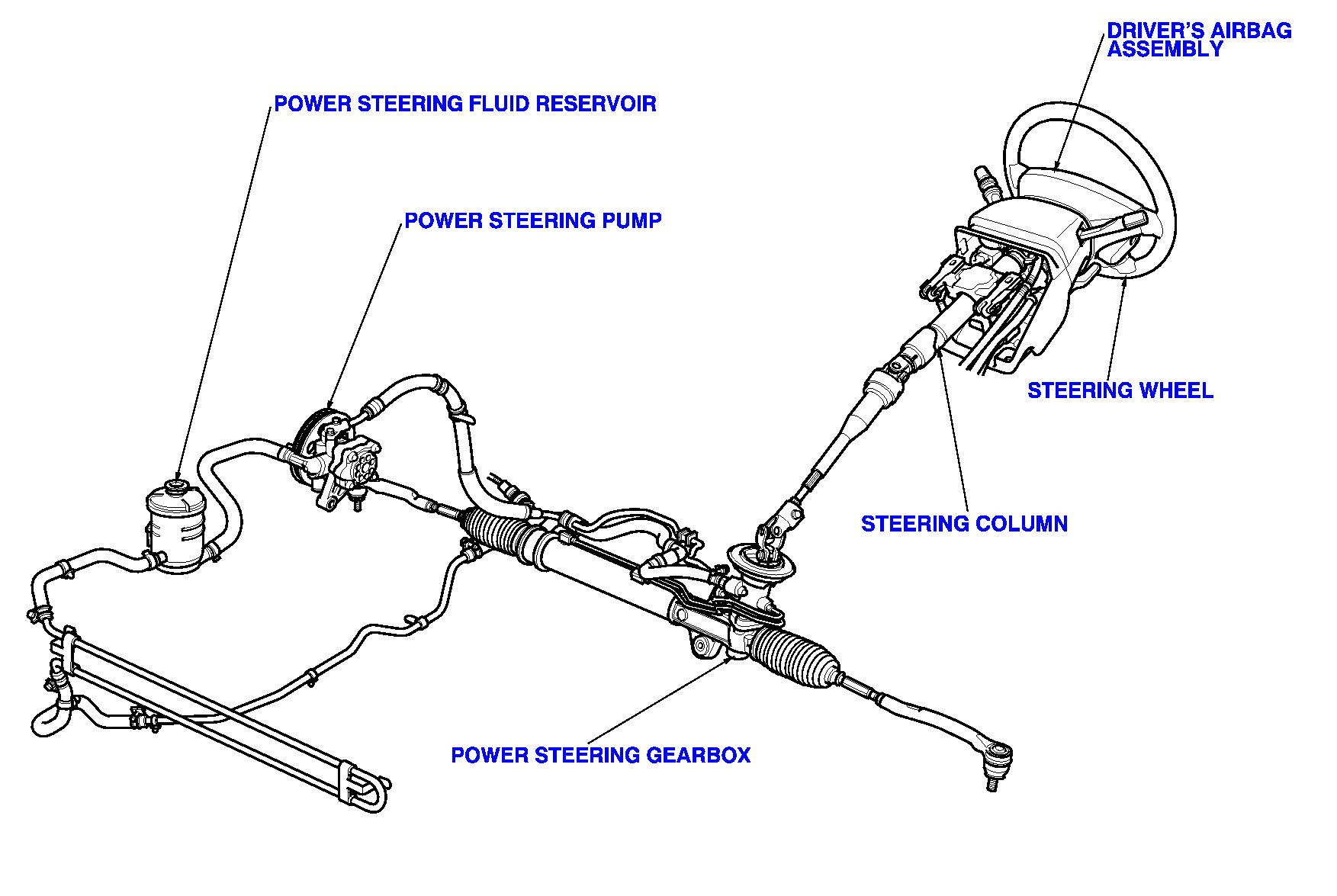 hight resolution of power steering diagram simple wiring schema kia sorento power steering wiring diagram electric electric wiring for a power steering pump diagram