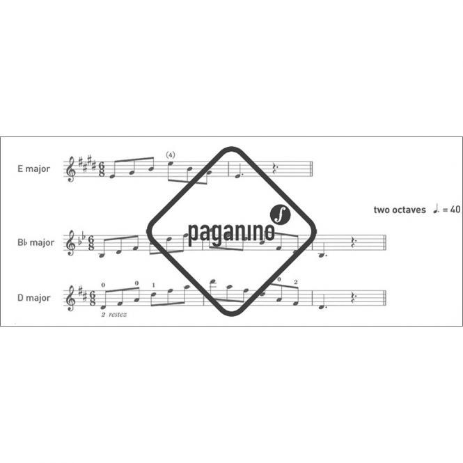 ABRSM: Violin Scales And Arpeggios