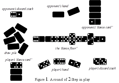 Rules of Domino Games: Two-Step