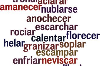 verbos para hablar del clima en español