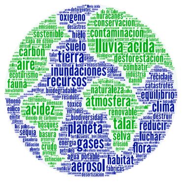 Palabras para hablar sobre el medio ambiente