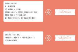 Expresar la probabilidad en español