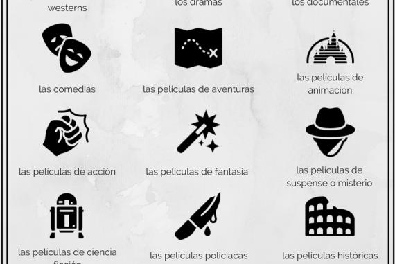 Los géneros del cine en español