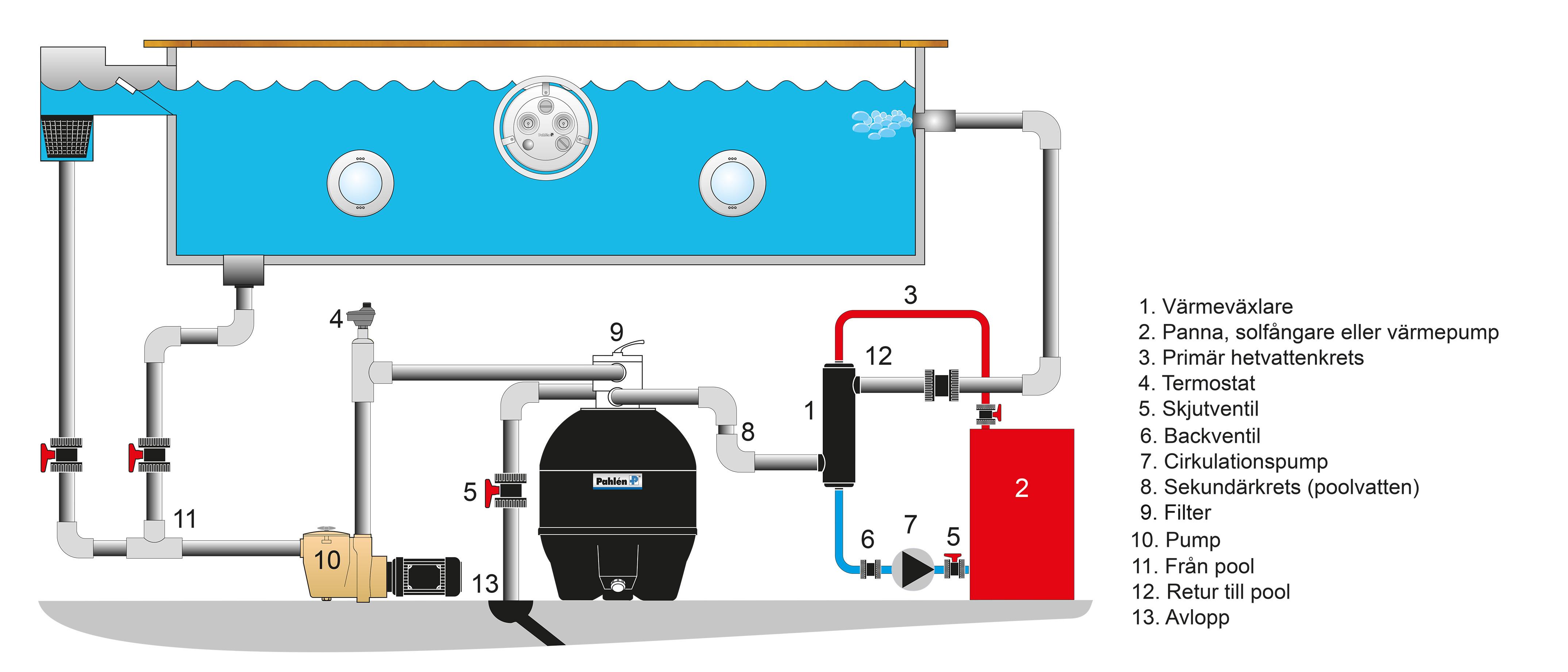pool pump setup diagram kotter change model swimming schematic heat exchanger electric heater