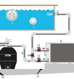 above shows swimming pool schematic with heat pump pvp inverter pahl n pvp inverter is available in five models 10 28kw  [ 1768 x 763 Pixel ]