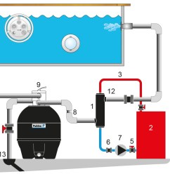 swimming pool schematic heat exchanger electric heater heat pump pool heater instructions bestway pool heater schematic [ 2186 x 897 Pixel ]