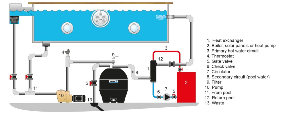 medium resolution of swimming pool schematic heat exchanger electric heater heat pump pool heat pump wiring diagram