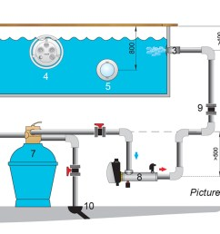 swimming pool schematic heat exchanger electric heater heat pumpabove shows swimming pool schematic with [ 1444 x 677 Pixel ]