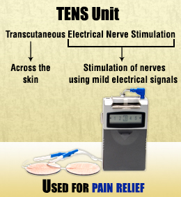 Best TENS Unit Reviews and Comparisons 2018  Trusted