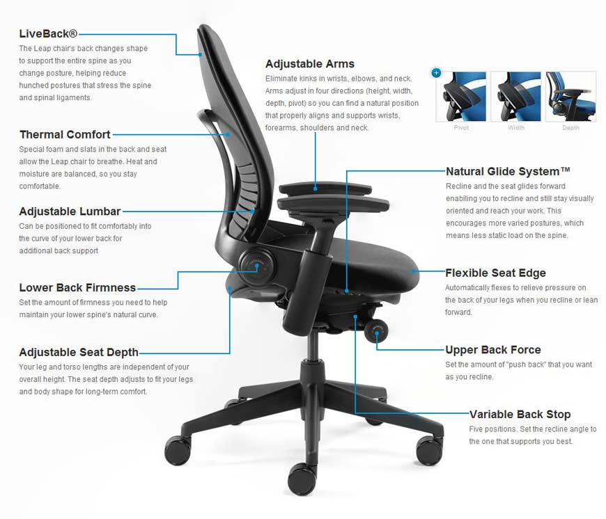 Best Office Chairs for Back and Neck Pain Reviews, Buyer's