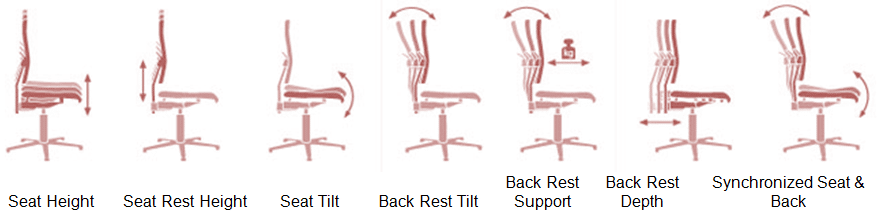 Top 10 Best Office Chairs for Back and Neck Pain with