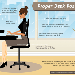 Office Chair Posture Tips Dining Covers Ideas How To Work Through Your Back And Neck Pain - Away Devices