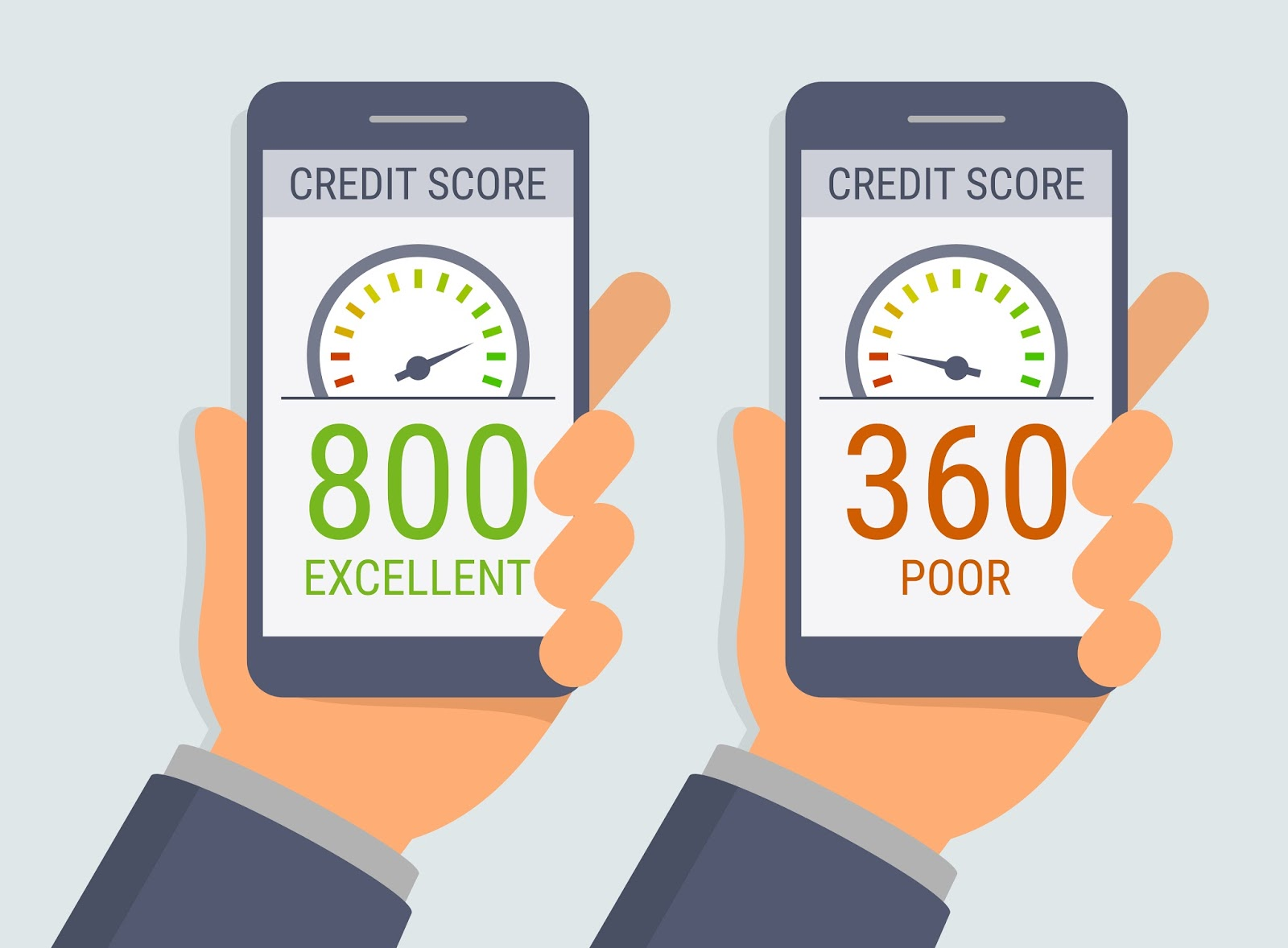 Credit Score Range Meaning And Impact