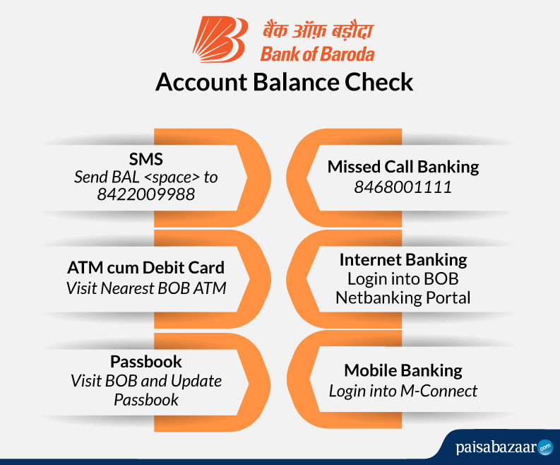 Bank Of Baroda Account Balance Check Online How To Check Balance