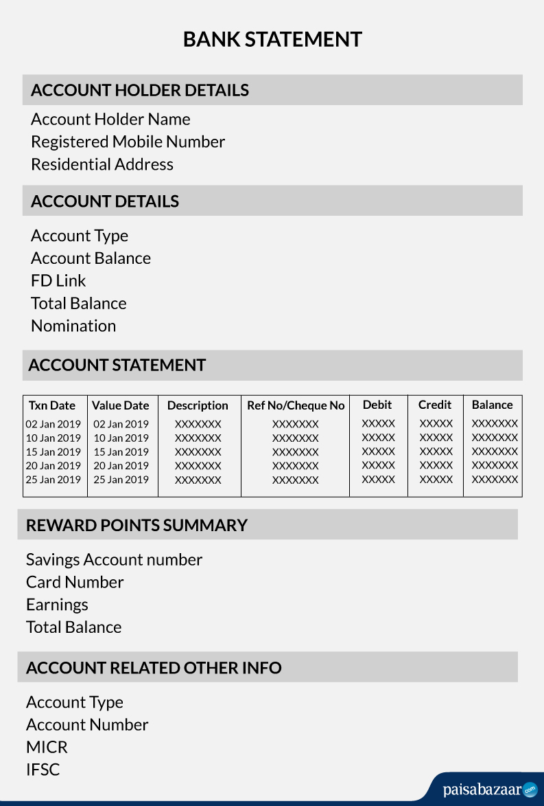 Bank Statement What Is Bank Statement Meaning Format Features