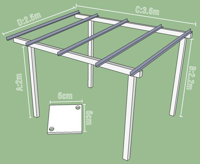 langkah membuat kanopi baja ringan sendiri - pakeotac
