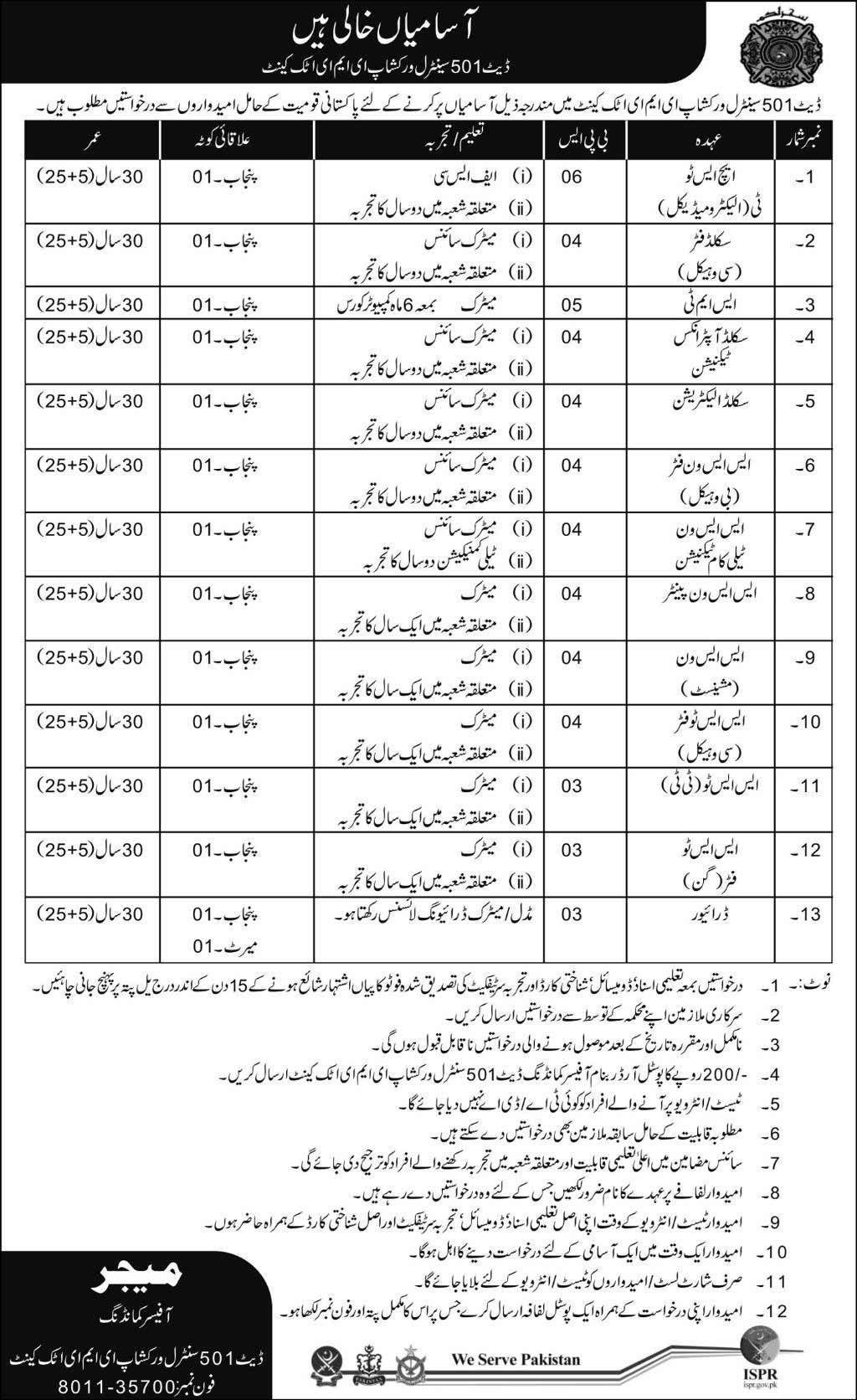 502 Central Workshop EME Attock August Jobs 2015