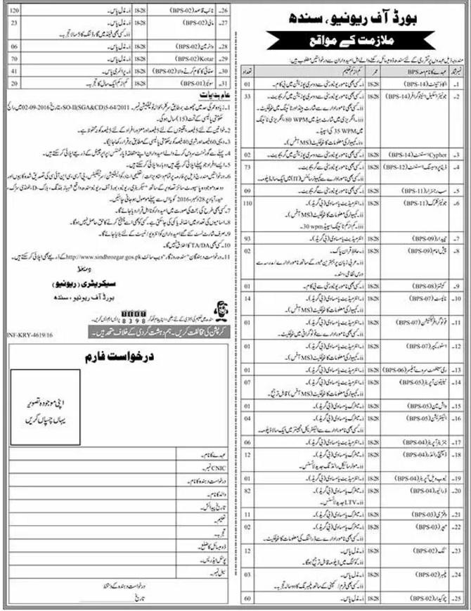 Board of Revenue Sindh Karachi Jobs 2016 December