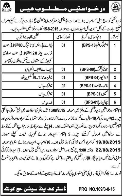 District And Session Court Quetta Jobs 2015 Latest