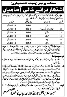 Latest Jobs in Punjab Police August 2015 Constabulary