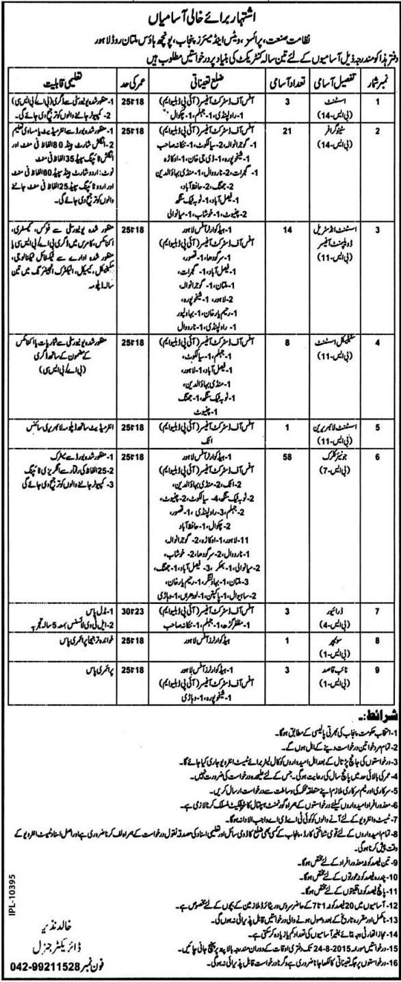 Poonch House Multan Road Lahore Jobs 2019 Latest Advertisement
