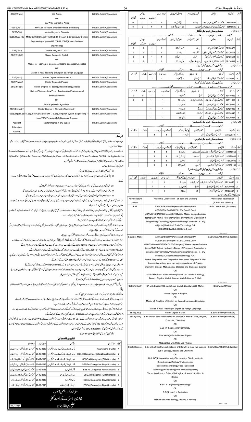 District-Dera-Ghazi-Khan-Educators-Jobs-2016-1 Job Application Form Pof on part time, blank generic, free generic,