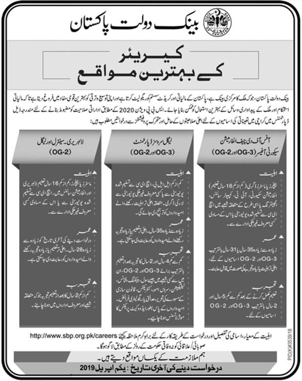 State Bank of Pakistan SBP OG 2 Officers Jobs 2019 IBP Online Application Form