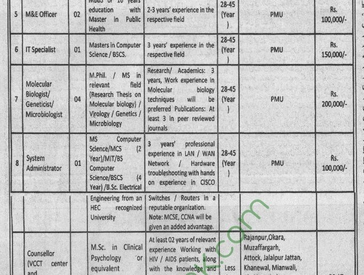 Primary and Secondary Healthcare Department Punjab NTS