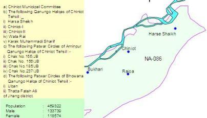 Sargoda and Faisalabad Bar Association Election Results 2018