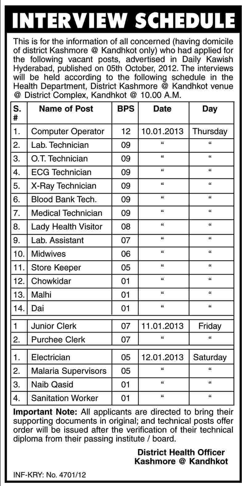 Health Department District Kashmore Job Interview Schedule at Kandhkot in Kandhkot District