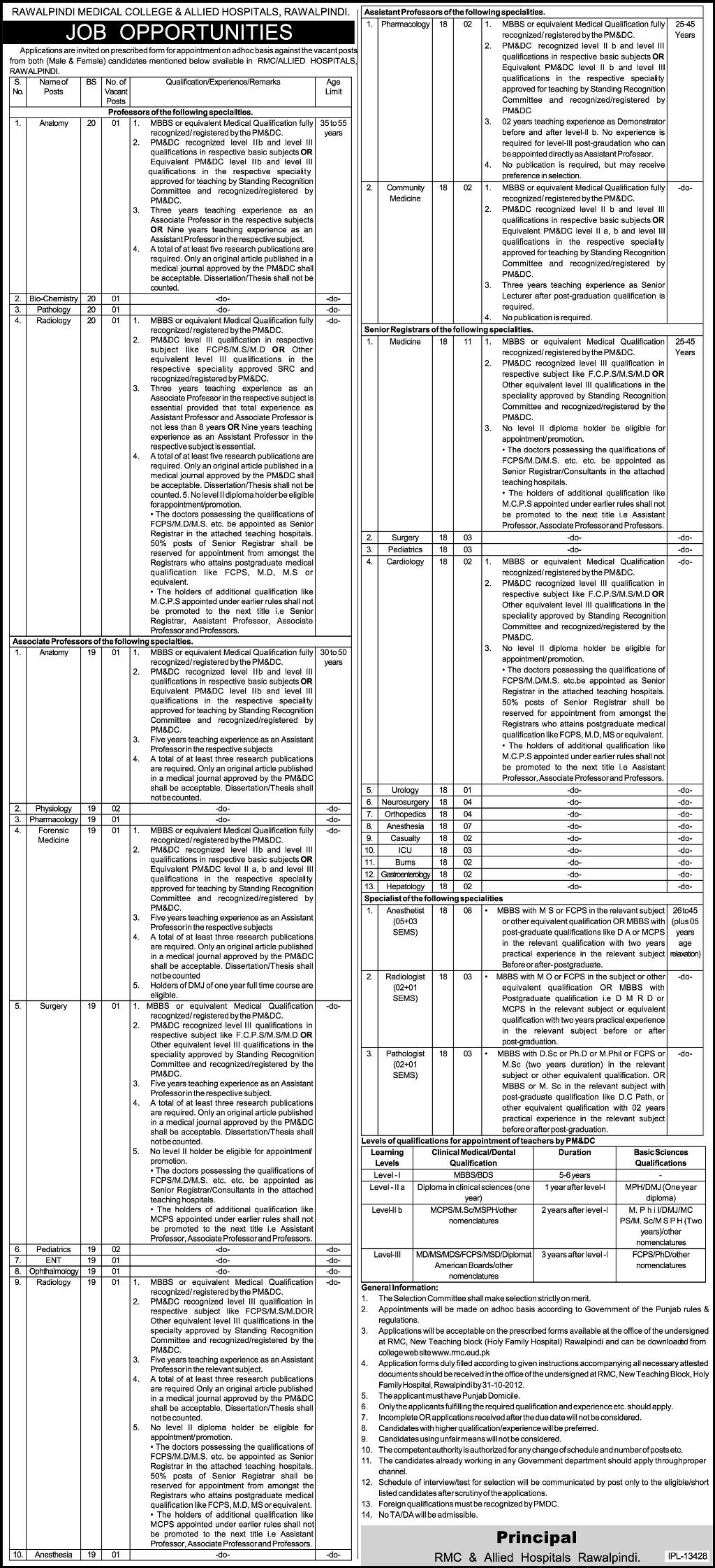 Jobs In Rawalpindi Medical College - Inspirational Interior style