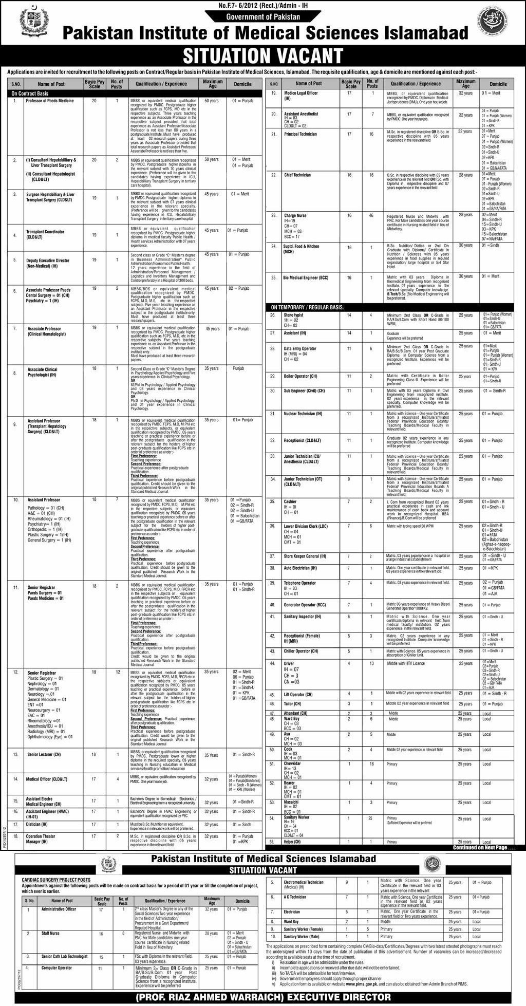 PIMS Hospital Islamabad Jobs 2012 December Application