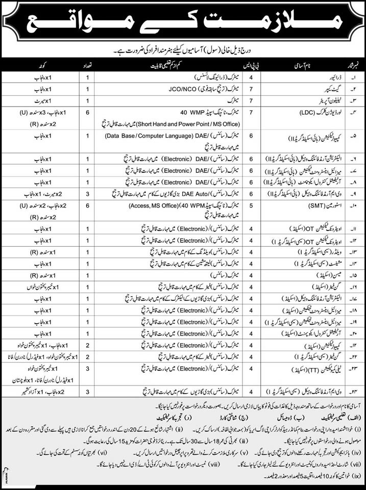 HQ Karachi Log Area Jobs 2015 February Civilian Staff in