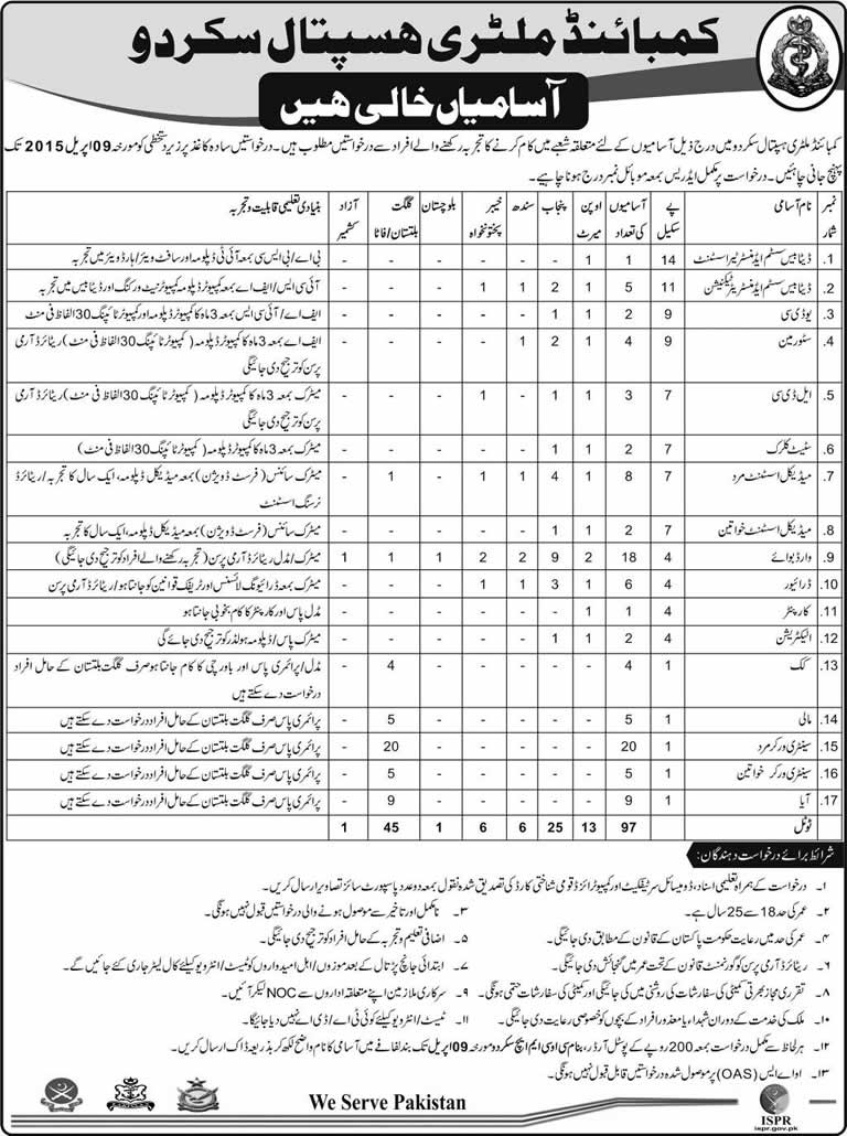 Pakistan Defence Forces Jobs: CMH Skardu Jobs 2015 March