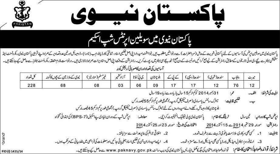 Pakistan Navy Apprenticeship 2014 September / October