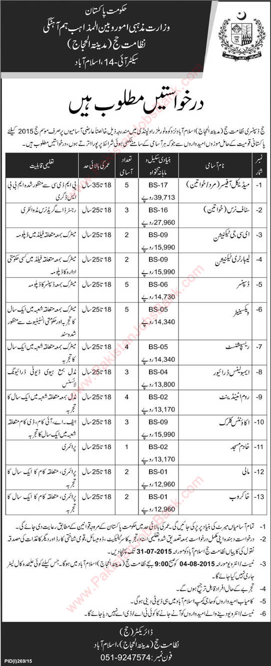 Directorate of Hajj Jobs 2015 July at Hajj Dispensary