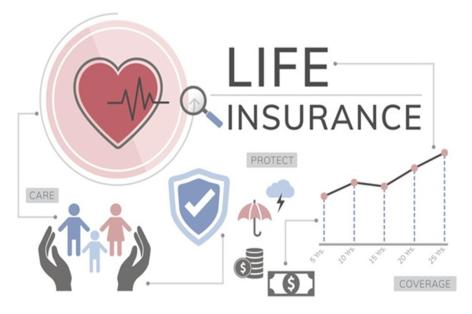 Life Insurance In Islam - Life Insurance - Islamic Life Insurance - Life Insurance is Halal or Haram in Islam