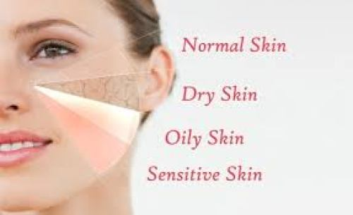 Skincare products in Pakistan, Best face serum in Pakistan, best Moisturizer n Pakistan , skin care tips