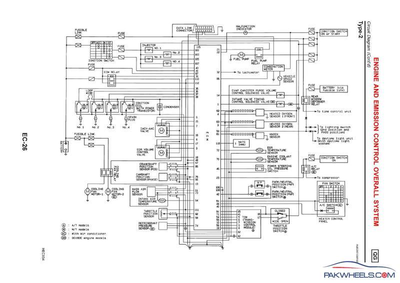 1298284 engine swap nissan sunny 1991 b13 qg15denoethrottlepage2?resize\\\=665%2C470 nissan micra k12 wiring diagram free wiringdiagrams nissan micra wiring diagram at aneh.co