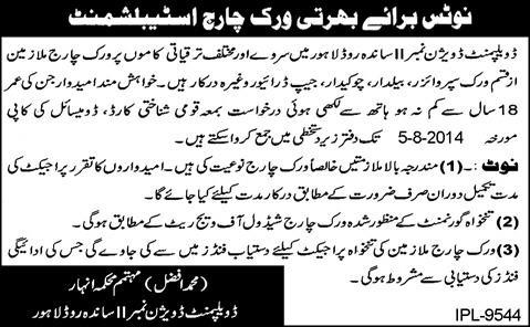 Jobs in Irrigation Department Development Division Lahore